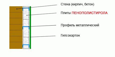 Как приклеить пенопласт к дереву