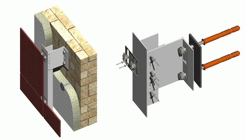 конструкции металлические и элементы крепежные вентилируемых фасадов