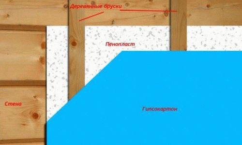 Можно ли пеноплексом утеплять деревянный дом снаружи
